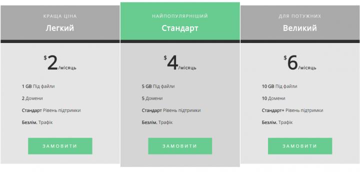 Перший Український Хостинг WordPress